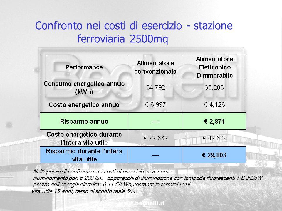 Nelloperare il confronto tra i costi di esercizio, si assume: illuminamento pari a 200 lux, apparecchi di illuminazione con lampade fluorescenti T-8 2