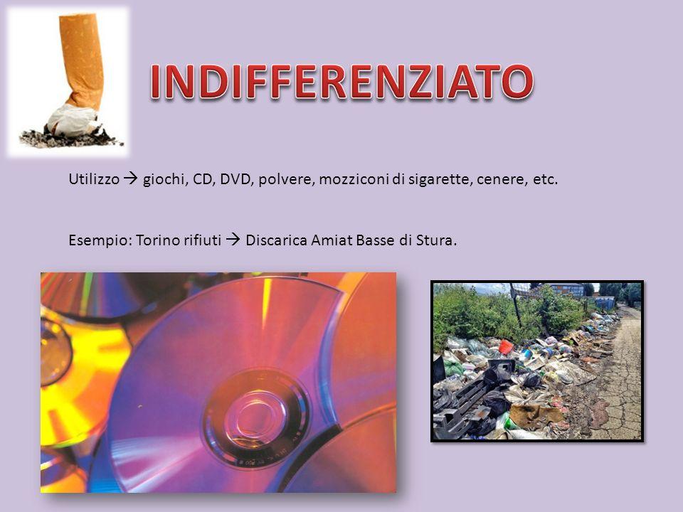 Utilizzo giochi, CD, DVD, polvere, mozziconi di sigarette, cenere, etc.