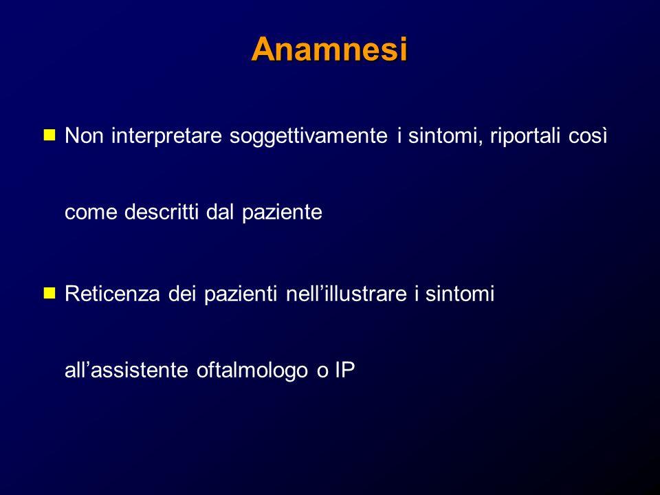 Anamnesi Non interpretare soggettivamente i sintomi, riportali così come descritti dal paziente Reticenza dei pazienti nellillustrare i sintomi allass