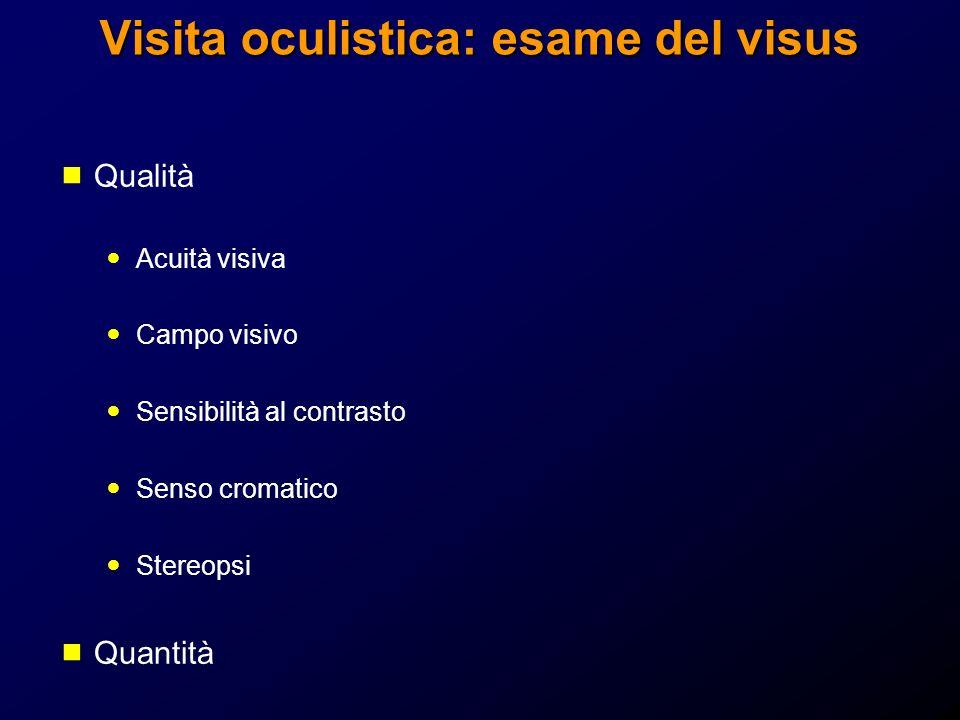 Visita oculistica: esame del visus Qualità Acuità visiva Campo visivo Sensibilità al contrasto Senso cromatico Stereopsi Quantità