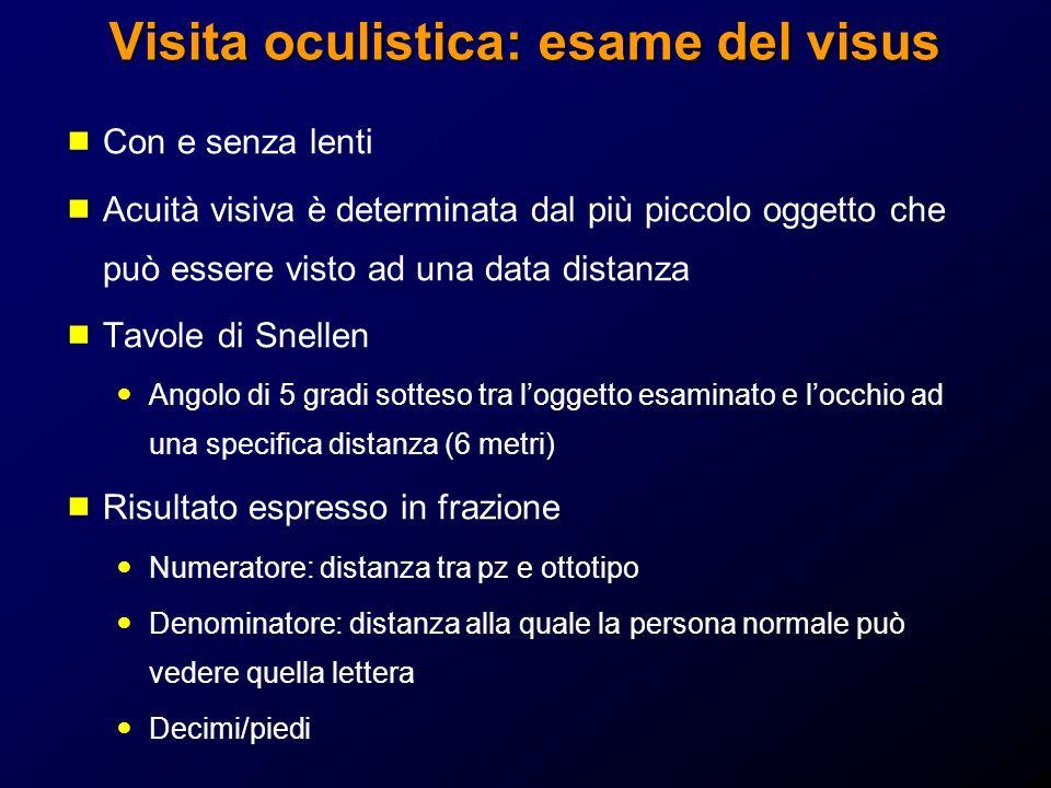 Visita oculistica: esame del visus Con e senza lenti Acuità visiva è determinata dal più piccolo oggetto che può essere visto ad una data distanza Tav
