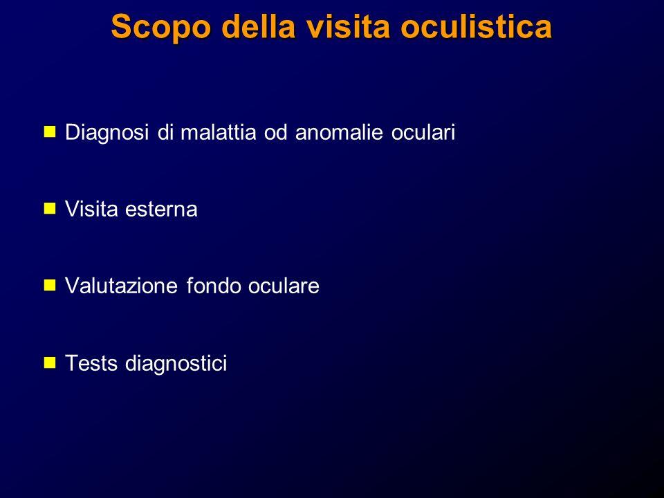 Scopo della visita oculistica Diagnosi di malattia od anomalie oculari Visita esterna Valutazione fondo oculare Tests diagnostici