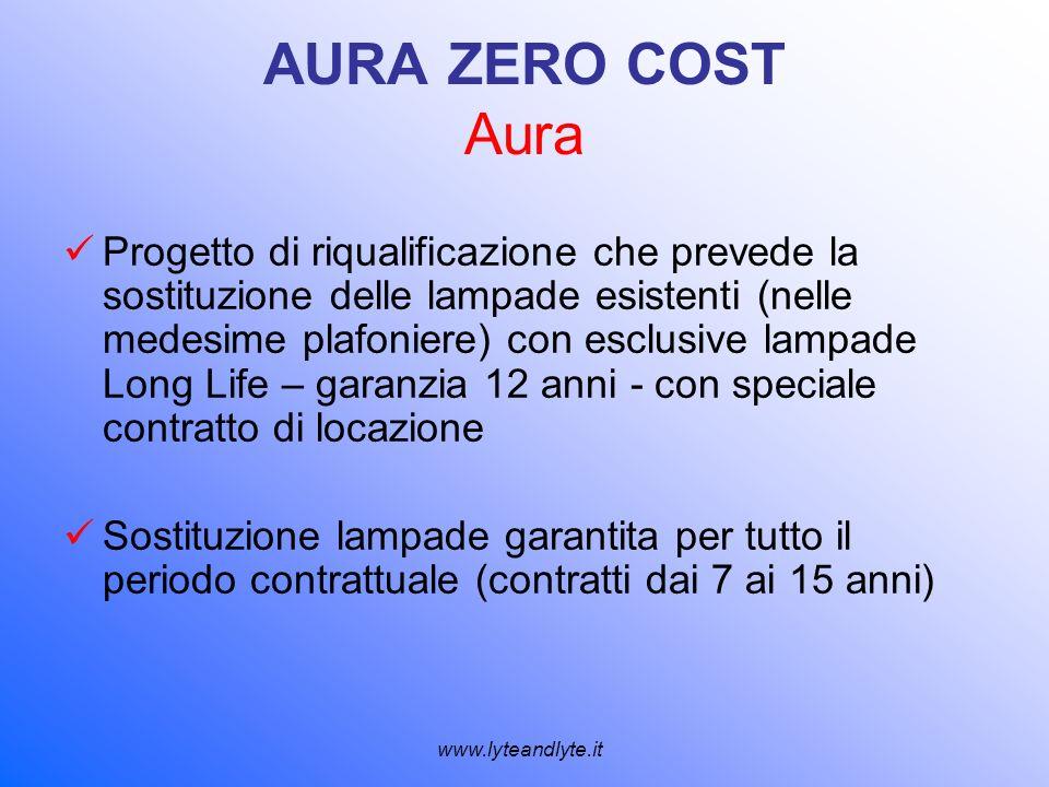 AURA ZERO COST Aura Progetto di riqualificazione che prevede la sostituzione delle lampade esistenti (nelle medesime plafoniere) con esclusive lampade