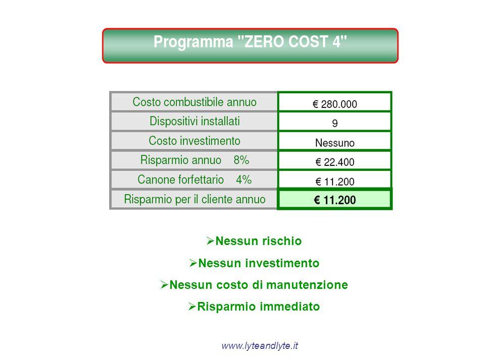 Nessun rischio Nessun investimento Nessun costo di manutenzione Risparmio immediato www.lyteandlyte.it