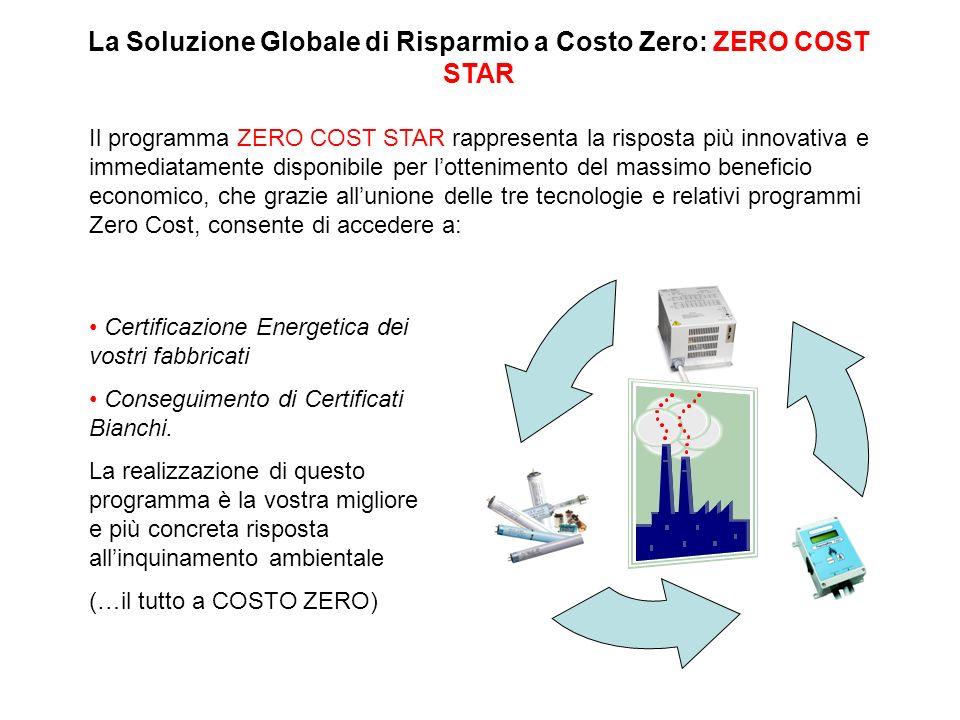 La Soluzione Globale di Risparmio a Costo Zero: ZERO COST STAR Certificazione Energetica dei vostri fabbricati Conseguimento di Certificati Bianchi. L
