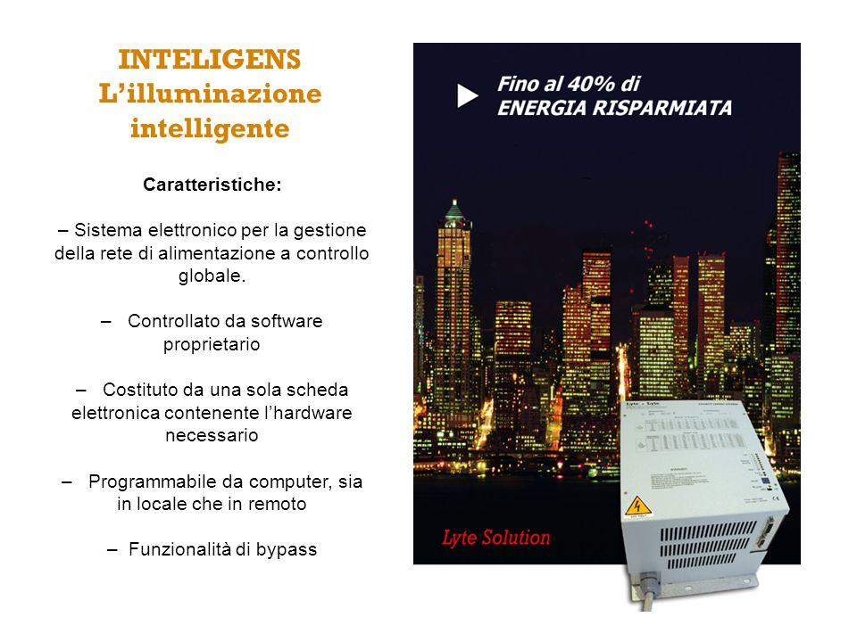 I vantaggi economici ottenibili con Inteligens: – Minor consumo di energia KWh 40% – Riduzione della potenza impegnata 25% – Minor consumo di energia Reattiva KVARh 30% – Riduzione degli interventi di manutenzione 70% – Riduzione sorgenti luminose da smaltire 80%