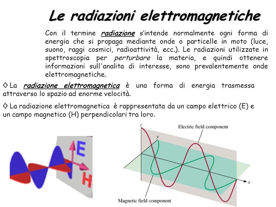1 Con il termine radiazione sintende normalmente ogni forma di energia che si propaga mediante onde o particelle in moto (luce, suono, raggi cosmici,