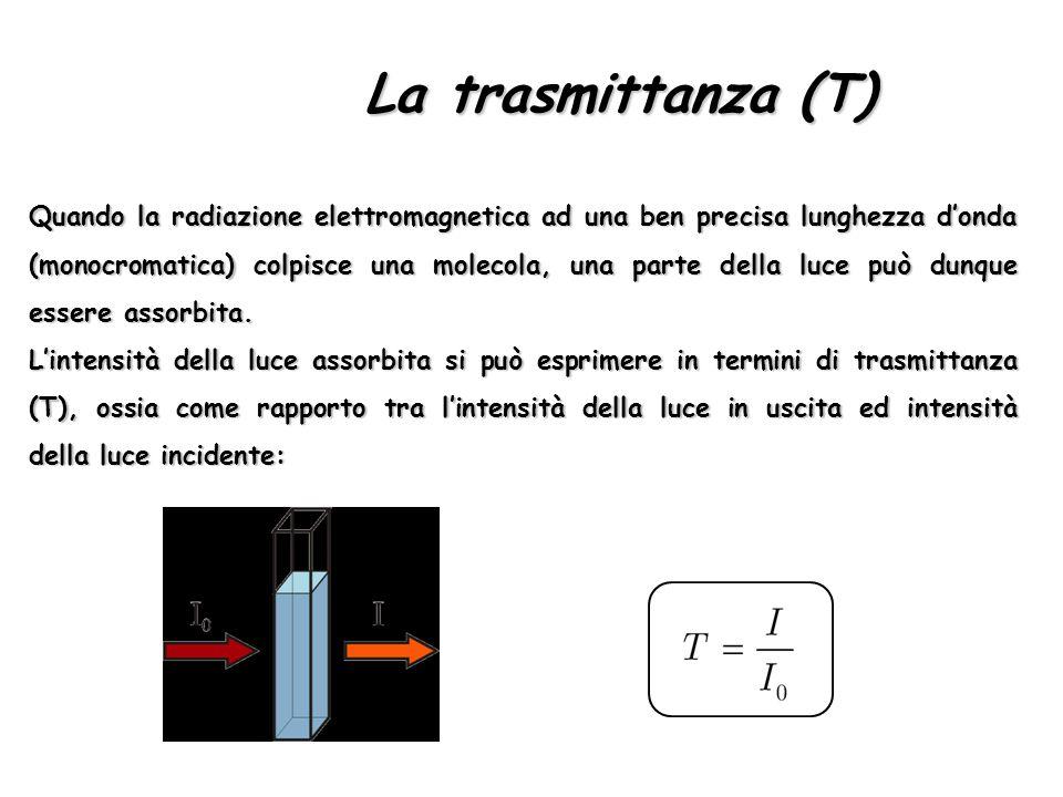 Quando la radiazione elettromagnetica ad una ben precisa lunghezza donda (monocromatica) colpisce una molecola, una parte della luce può dunque essere