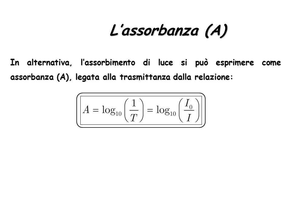 In alternativa, lassorbimento di luce si può esprimere come assorbanza (A), legata alla trasmittanza dalla relazione: Lassorbanza (A)