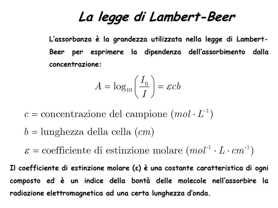 Lassorbanza è la grandezza utilizzata nella legge di Lambert- Beer per esprimere la dipendenza dellassorbimento dalla concentrazione: Il coefficiente