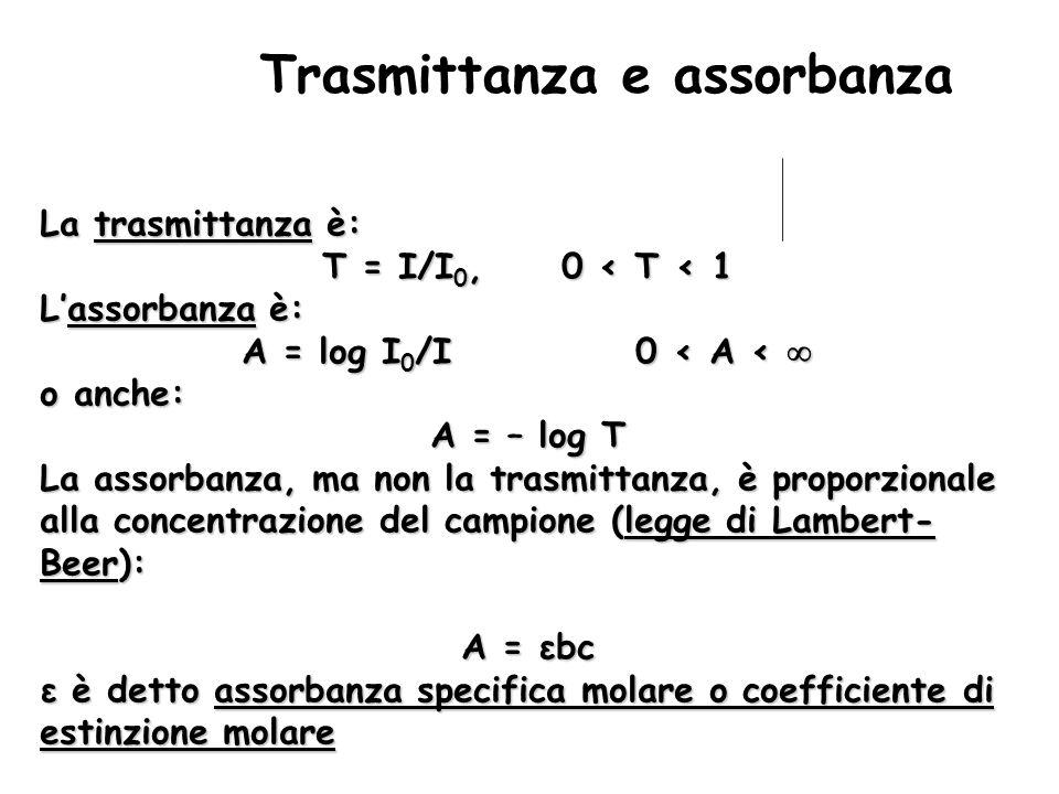Trasmittanza e assorbanza La trasmittanza è: T = I/I 0, 0 < T < 1 Lassorbanza è: A = log I 0 /I 0 < A < A = log I 0 /I 0 < A < o anche: A = – log T La