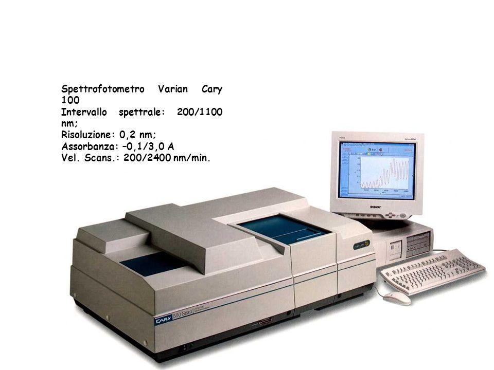 Spettrofotometro Varian Cary 100 Intervallo spettrale: 200/1100 nm; Risoluzione: 0,2 nm; Assorbanza: –0,1/3,0 A Vel. Scans.: 200/2400 nm/min.