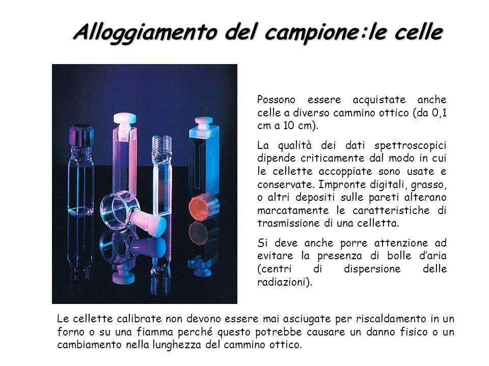 Possono essere acquistate anche celle a diverso cammino ottico (da 0,1 cm a 10 cm). La qualità dei dati spettroscopici dipende criticamente dal modo i
