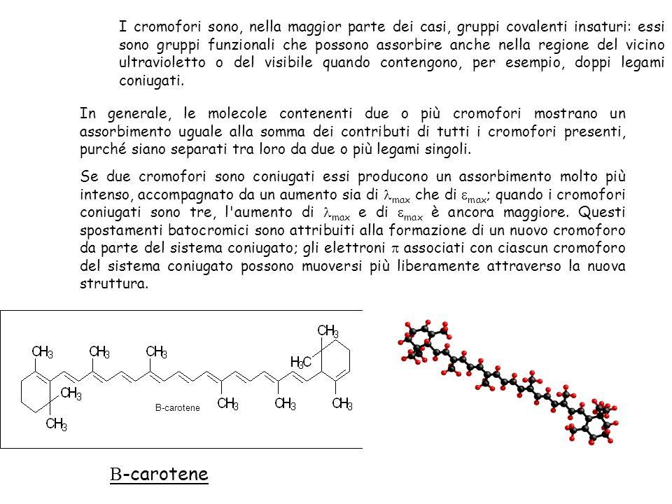 In generale, le molecole contenenti due o più cromofori mostrano un assorbimento uguale alla somma dei contributi di tutti i cromofori presenti, purch