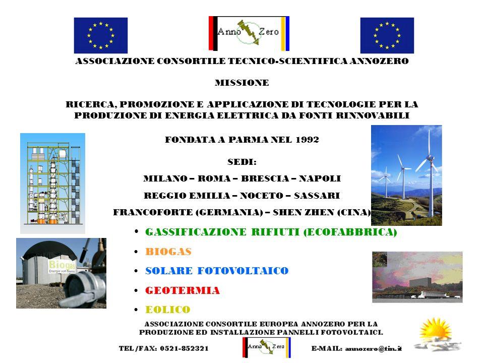 ASSOCIAZIONE CONSORTILE TECNICO-SCIENTIFICA ANNOZERO MISSIONE RICERCA, PROMOZIONE E APPLICAZIONE DI TECNOLOGIE PER LA PRODUZIONE DI ENERGIA ELETTRICA