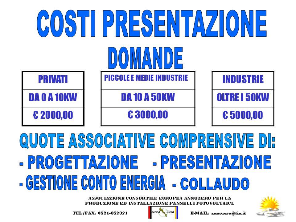 ANNOZERO ROMA Dott.