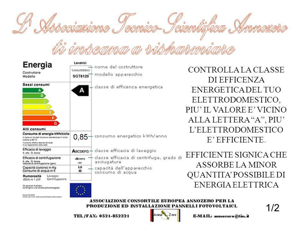 CONTROLLA LA CLASSE DI EFFICENZA ENERGETICA DEL TUO ELETTRODOMESTICO, PIU IL VALORE E VICINO ALLA LETTERA A, PIU LELETTRODOMESTICO E EFFICIENTE. EFFIC