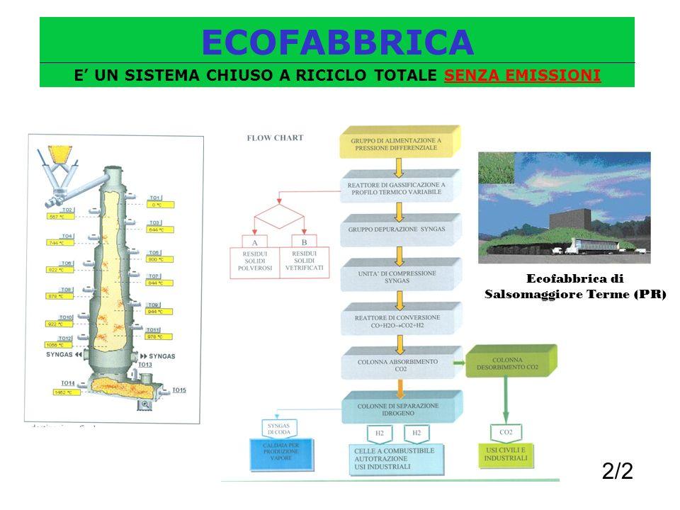 Con il termine Biogas si intende una miscela di vari tipi di gas (per la maggior parte metano) prodotto dal casta fermentazione batterica in anaerobiosi (assenza di ossigeno) dei residui organici provenienti da rifiuti, vegetali in decomposizione, carcasse in putrescenza.