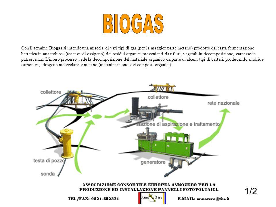 Con il termine Biogas si intende una miscela di vari tipi di gas (per la maggior parte metano) prodotto dal casta fermentazione batterica in anaerobio