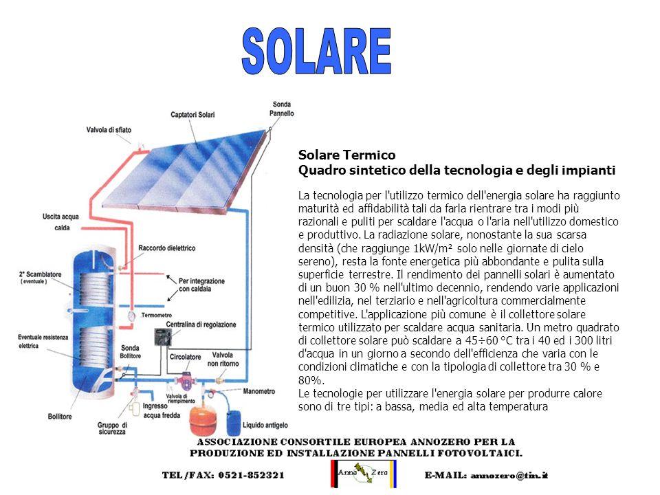Solare Termico Quadro sintetico della tecnologia e degli impianti La tecnologia per l'utilizzo termico dell'energia solare ha raggiunto maturità ed af