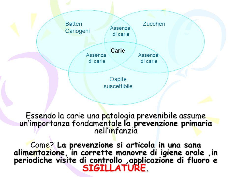 Essendo la carie una patologia prevenibile assume unimportanza fondamentale la prevenzione primaria nellinfanzia La prevenzione si articola in una san