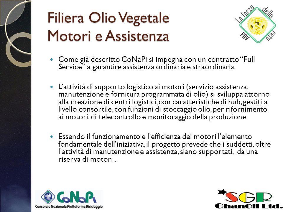 Filiera Olio Vegetale Motori e Assistenza Come già descritto CoNaPi si impegna con un contratto Full Service a garantire assistenza ordinaria e straordinaria.