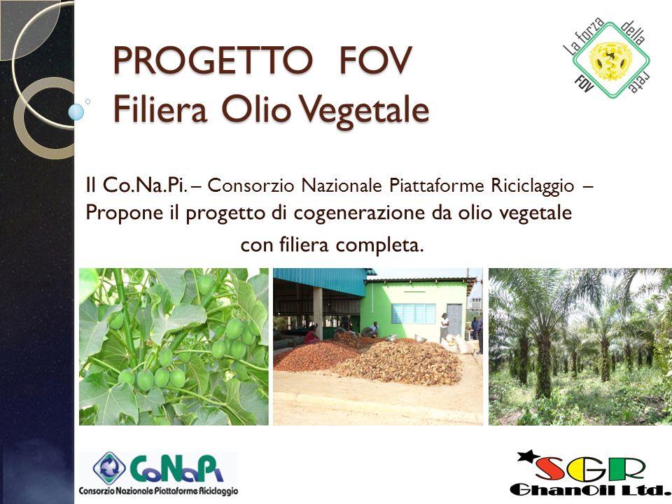 PROGETTO FOV Filiera Olio Vegetale Il Co.Na.Pi.