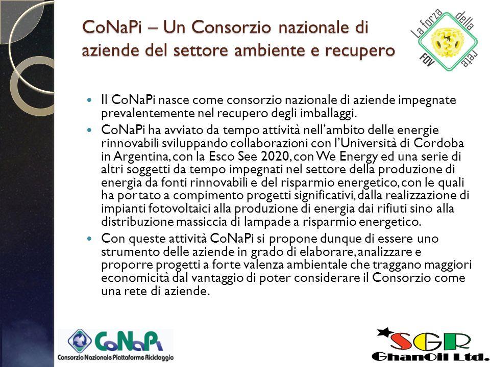 CoNaPi – Un Consorzio nazionale di aziende del settore ambiente e recupero Il CoNaPi nasce come consorzio nazionale di aziende impegnate prevalentemente nel recupero degli imballaggi.