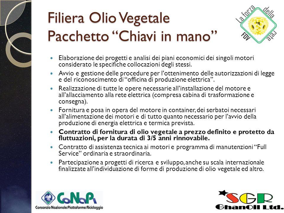 Filiera Olio Vegetale Pacchetto Chiavi in mano Elaborazione dei progetti e analisi dei piani economici dei singoli motori considerato le specifiche collocazioni degli stessi.