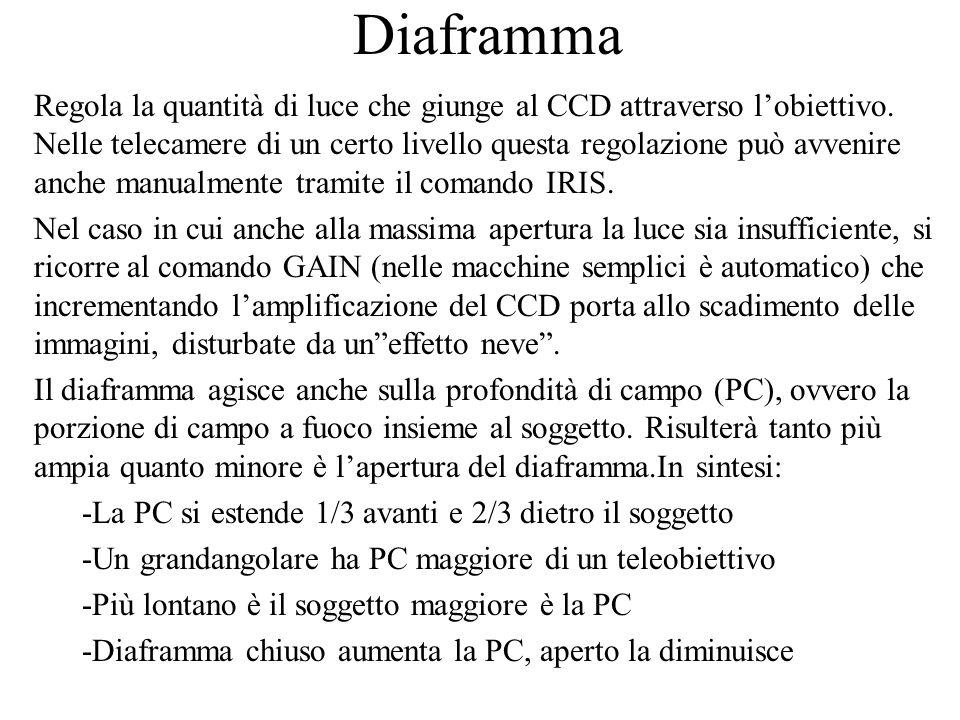 Diaframma Regola la quantità di luce che giunge al CCD attraverso lobiettivo. Nelle telecamere di un certo livello questa regolazione può avvenire anc