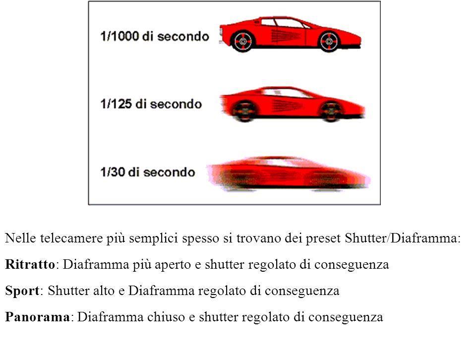 Nelle telecamere più semplici spesso si trovano dei preset Shutter/Diaframma: Ritratto: Diaframma più aperto e shutter regolato di conseguenza Sport: