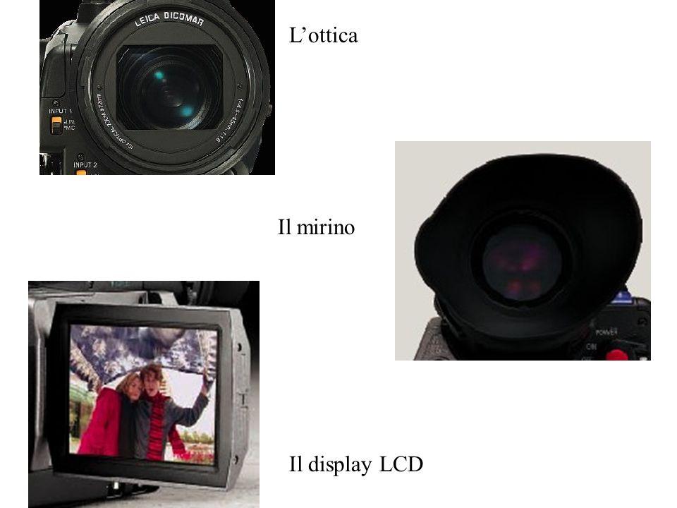 Lottica Il display LCD Il mirino