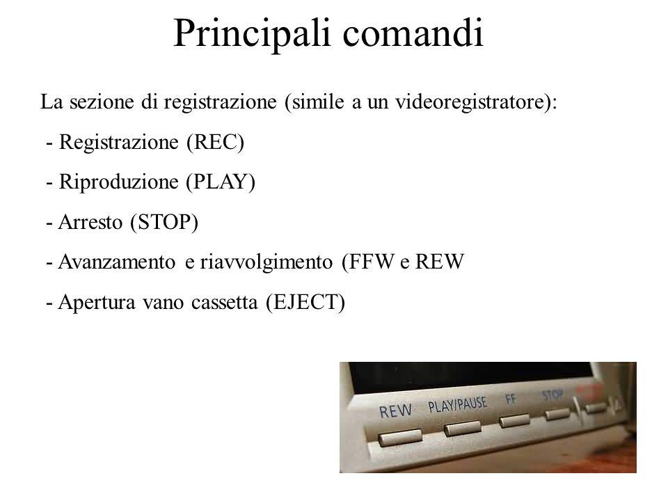 Principali comandi La sezione di registrazione (simile a un videoregistratore): - Registrazione (REC) - Riproduzione (PLAY) - Arresto (STOP) - Avanzam