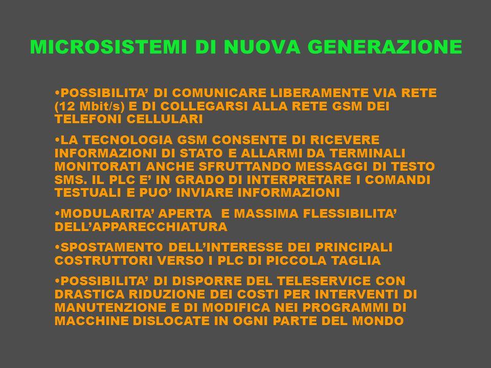 MICROSISTEMI DI NUOVA GENERAZIONE POSSIBILITA DI COMUNICARE LIBERAMENTE VIA RETE (12 Mbit/s) E DI COLLEGARSI ALLA RETE GSM DEI TELEFONI CELLULARI LA T