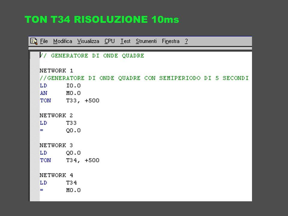 TON T34 RISOLUZIONE 10ms