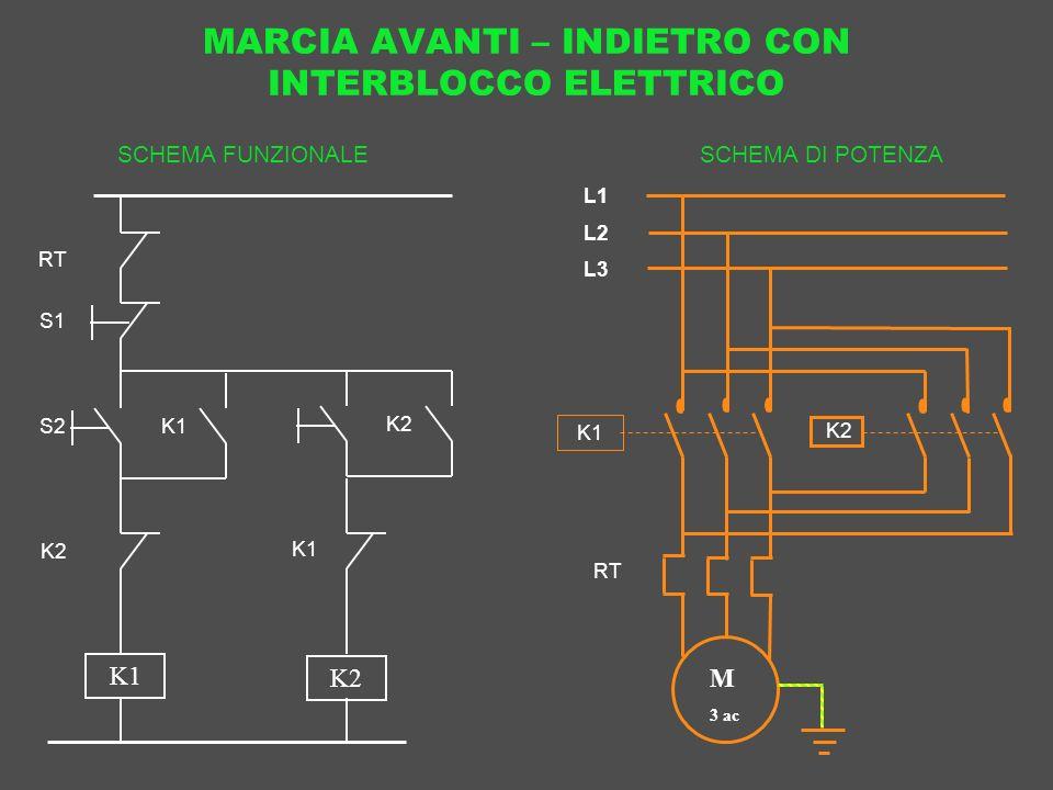 MARCIA AVANTI – INDIETRO CON INTERBLOCCO ELETTRICO SCHEMA FUNZIONALESCHEMA DI POTENZA