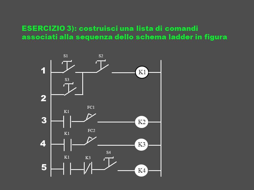 ESERCIZIO 3): costruisci una lista di comandi associati alla sequenza dello schema ladder in figura 1 2 3 4 5 K1 K4 K3 K2 K1 S1 S3 S2 K1 K3 S4 FC1 FC2