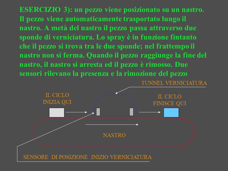 ESERCIZIO 3): un pezzo viene posizionato su un nastro. Il pezzo viene automaticamente trasportato lungo il nastro. A metà del nastro il pezzo passa at