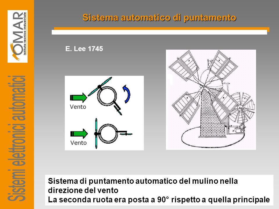 Sistema automatico di puntamento E. Lee 1745 Sistema di puntamento automatico del mulino nella direzione del vento La seconda ruota era posta a 90° ri
