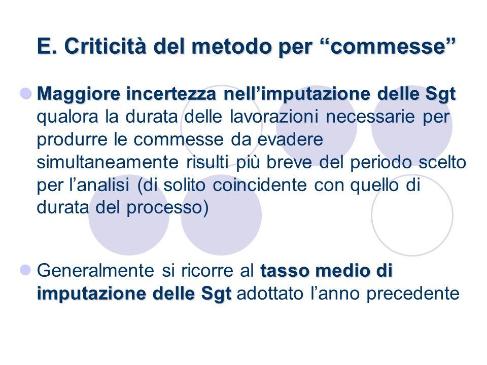 E. Criticità del metodo per commesse E. Criticità del metodo per commesse Maggiore incertezza nellimputazione delle Sgt Maggiore incertezza nellimputa