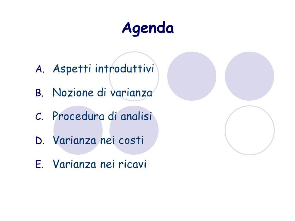 Agenda A. Aspetti introduttivi B. Nozione di varianza C. Procedura di analisi D. Varianza nei costi E. Varianza nei ricavi