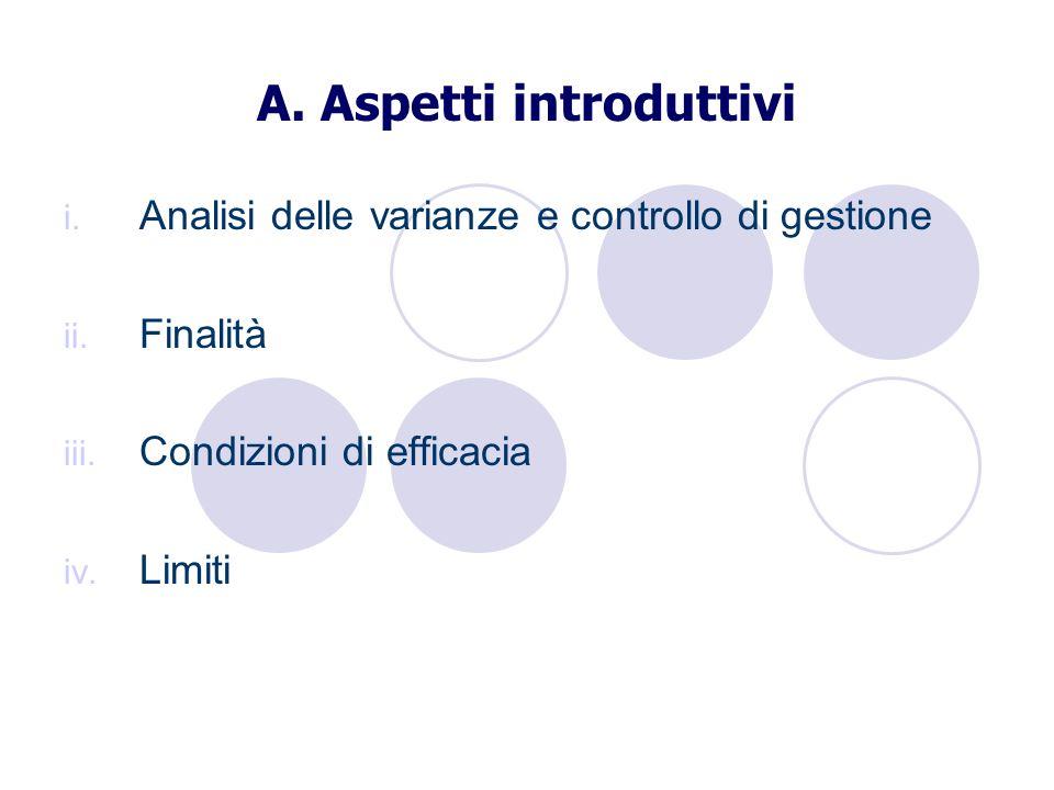 A. Aspetti introduttivi i. Analisi delle varianze e controllo di gestione ii. Finalità iii. Condizioni di efficacia iv. Limiti