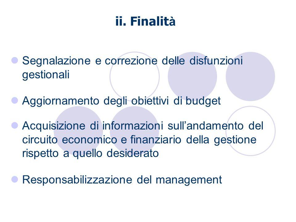 ii. Finalit à Segnalazione e correzione delle disfunzioni gestionali Aggiornamento degli obiettivi di budget Acquisizione di informazioni sullandament