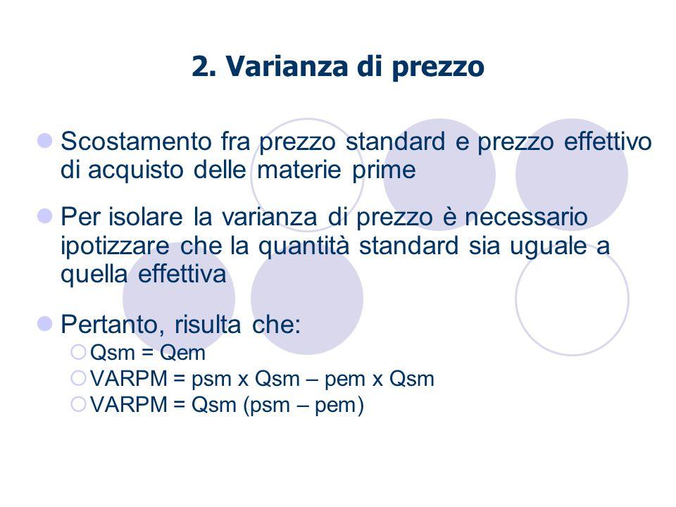 2. Varianza di prezzo Scostamento fra prezzo standard e prezzo effettivo di acquisto delle materie prime Per isolare la varianza di prezzo è necessari