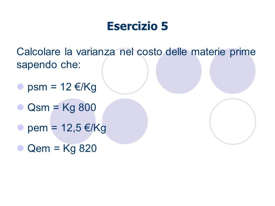 Esercizio 5 Calcolare la varianza nel costo delle materie prime sapendo che: psm = 12 /Kg Qsm = Kg 800 pem = 12,5 /Kg Qem = Kg 820