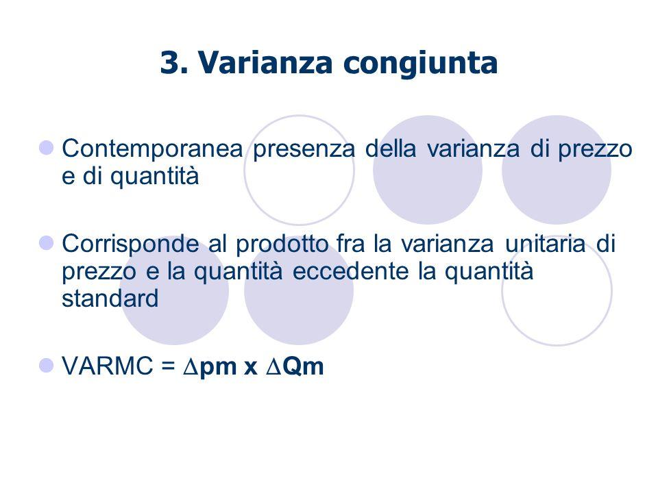 3. Varianza congiunta Contemporanea presenza della varianza di prezzo e di quantità Corrisponde al prodotto fra la varianza unitaria di prezzo e la qu