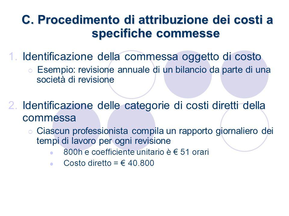 C. Procedimento di attribuzione dei costi a specifiche commesse 1.Identificazione della commessa oggetto di costo Esempio: revisione annuale di un bil