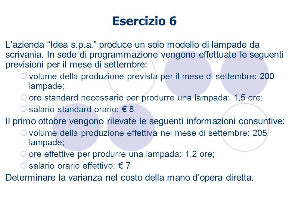 Esercizio 6 Lazienda Idea s.p.a. produce un solo modello di lampade da scrivania. In sede di programmazione vengono effettuate le seguenti previsioni