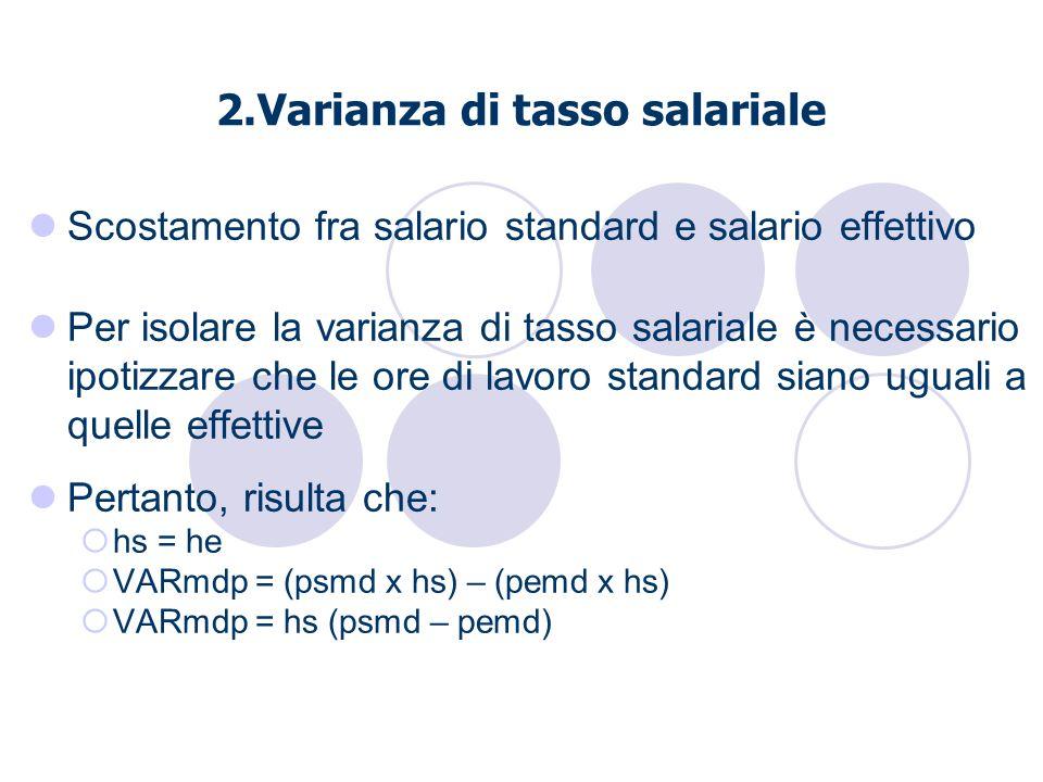 2.Varianza di tasso salariale Scostamento fra salario standard e salario effettivo Per isolare la varianza di tasso salariale è necessario ipotizzare