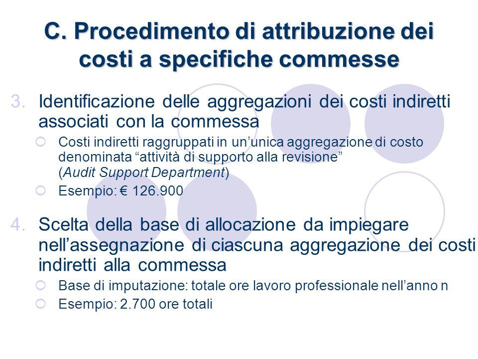 C. Procedimento di attribuzione dei costi a specifiche commesse 3.Identificazione delle aggregazioni dei costi indiretti associati con la commessa Cos